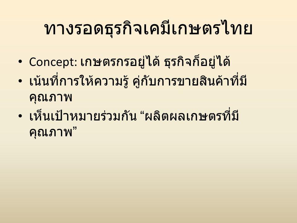 """ทางรอดธุรกิจเคมีเกษตรไทย • Concept: เกษตรกรอยู่ได้ ธุรกิจก็อยู่ได้ • เน้นที่การให้ความรู้ คู่กับการขายสินค้าที่มี คุณภาพ • เห็นเป้าหมายร่วมกัน """" ผลิตผ"""