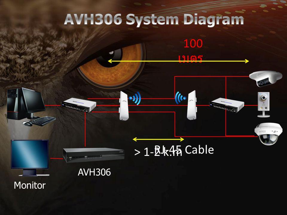 RJ-45 Cable 100 เมตร > 1-2 k.m AVH306 Monitor