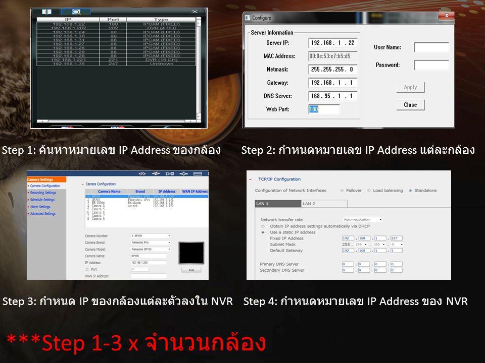 Step 1: ค้นหาหมายเลข IP Address ของกล้อง Step 2: กำหนดหมายเลข IP Address แต่ละกล้อง Step 3: กำหนด IP ของกล้องแต่ละตัวลงใน NVRStep 4: กำหนดหมายเลข IP A