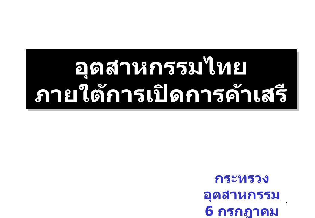 1 อุตสาหกรรมไทย ภายใต้การเปิดการค้าเสรี กระทรวง อุตสาหกรรม 6 กรกฎาคม 2548