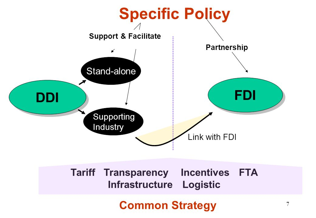 8 FDI Strategy FDI Partnership Fill the Gap • Funds • Incentives • บรรยากาศลงทุน Tools Identifying the Missing Industries