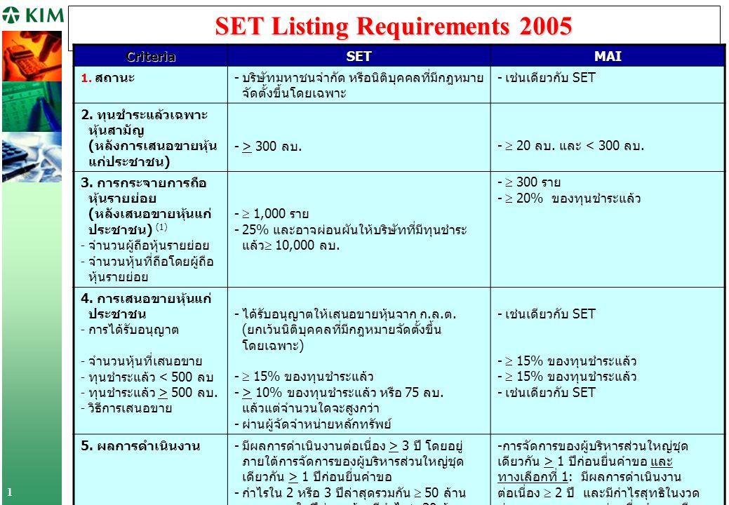 1 SET Listing Requirements 2005 Note: (1) ผู้ถือหุ้นที่มิได้เป็น Strategic Shaareholders (2) Strategic shareholders รวมถึง : รัฐบาล หน่วยงานรัฐวิสาหกิ