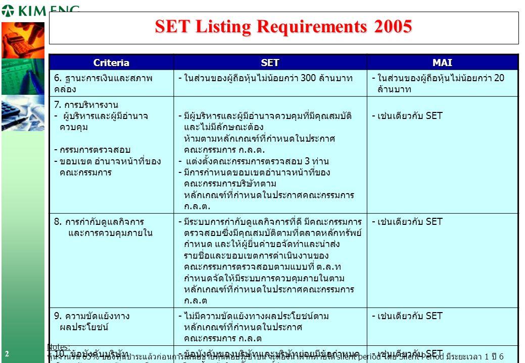 2 SET Listing Requirements 2005 CriteriaSETMAI 6. ฐานะการเงินและสภาพ คล่อง - ในส่วนของผู้ถือหุ้นไม่น้อยกว่า 300 ล้านบาท - ในส่วนของผู้ถือหุ้นไม่น้อยกว