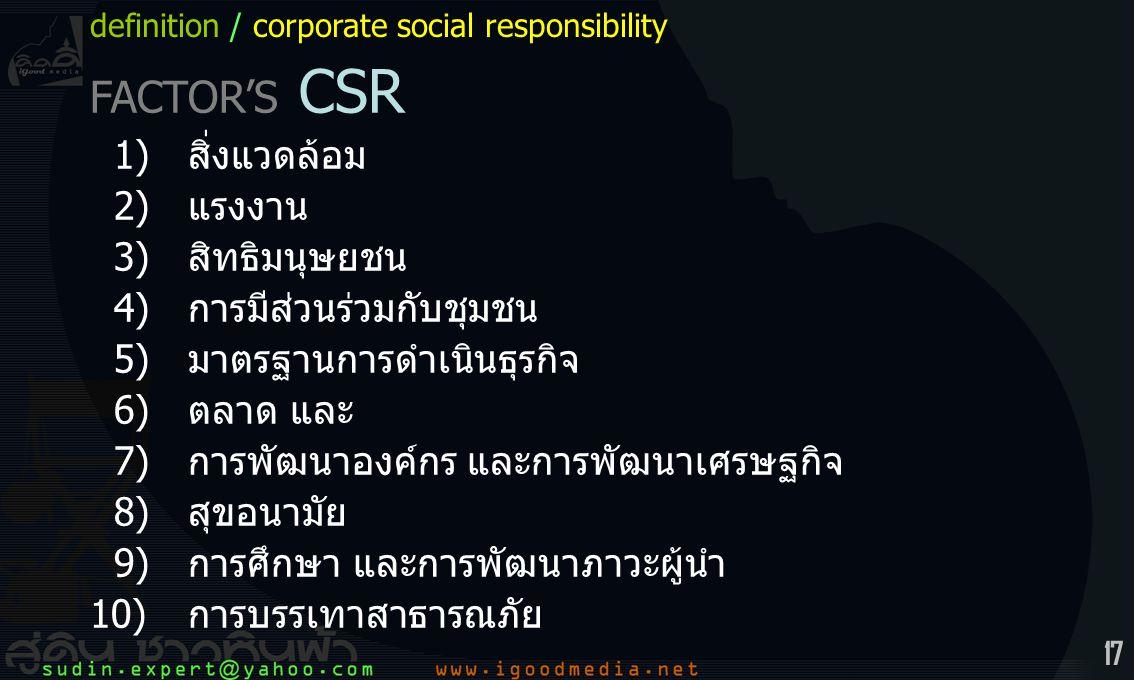 17 FACTOR'S CSR 1)สิ่งแวดล้อม 2)แรงงาน 3)สิทธิมนุษยชน 4)การมีส่วนร่วมกับชุมชน 5)มาตรฐานการดำเนินธุรกิจ 6)ตลาด และ 7)การพัฒนาองค์กร และการพัฒนาเศรษฐกิจ 8)สุขอนามัย 9)การศึกษา และการพัฒนาภาวะผู้นำ 10)การบรรเทาสาธารณภัย definition / corporate social responsibility