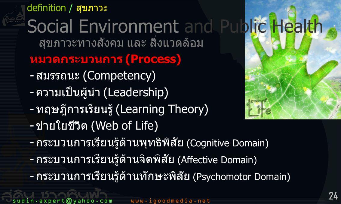 24 Social Environment and Public Health สุขภาวะทางสังคม และ สิ่งแวดล้อม หมวดกระบวนการ (Process) -สมรรถนะ (Competency) -ความเป็นผู้นำ (Leadership) -ทฤษฎีการเรียนรู้ (Learning Theory) -ข่ายใยชีวิต (Web of Life) -กระบวนการเรียนรู้ด้านพุทธิพิสัย (Cognitive Domain) -กระบวนการเรียนรู้ด้านจิตพิสัย (Affective Domain) -กระบวนการเรียนรู้ด้านทักษะพิสัย (Psychomotor Domain) definition / สุขภาวะ