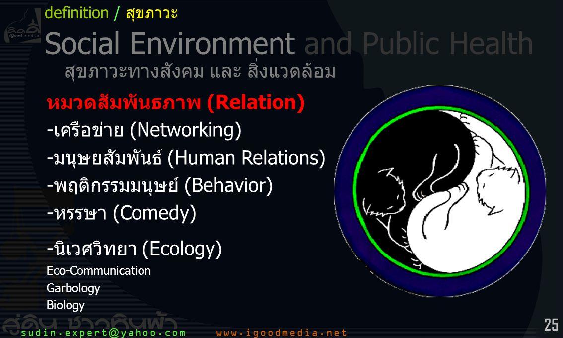 25 Social Environment and Public Health สุขภาวะทางสังคม และ สิ่งแวดล้อม definition / สุขภาวะ หมวดสัมพันธภาพ (Relation) -เครือข่าย (Networking) -มนุษยสัมพันธ์ (Human Relations) -พฤติกรรมมนุษย์ (Behavior) -หรรษา (Comedy) -นิเวศวิทยา (Ecology) Eco-Communication Garbology Biology