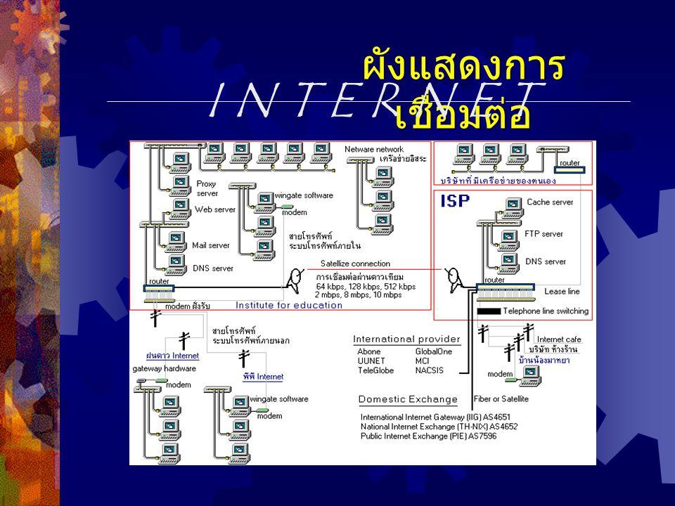 การออกแบบระบบเครือข่าย สำหรับสำนักงานอัตโนมัติ การเชื่อมโยงข้อมูลภายในหลาย ๆ แผนเข้า ด้วยกัน มีหน่วยงานกลางหรือศูนย์คอมพิวเตอร์เป็น แหล่งเก็บรวบรวมข้อ