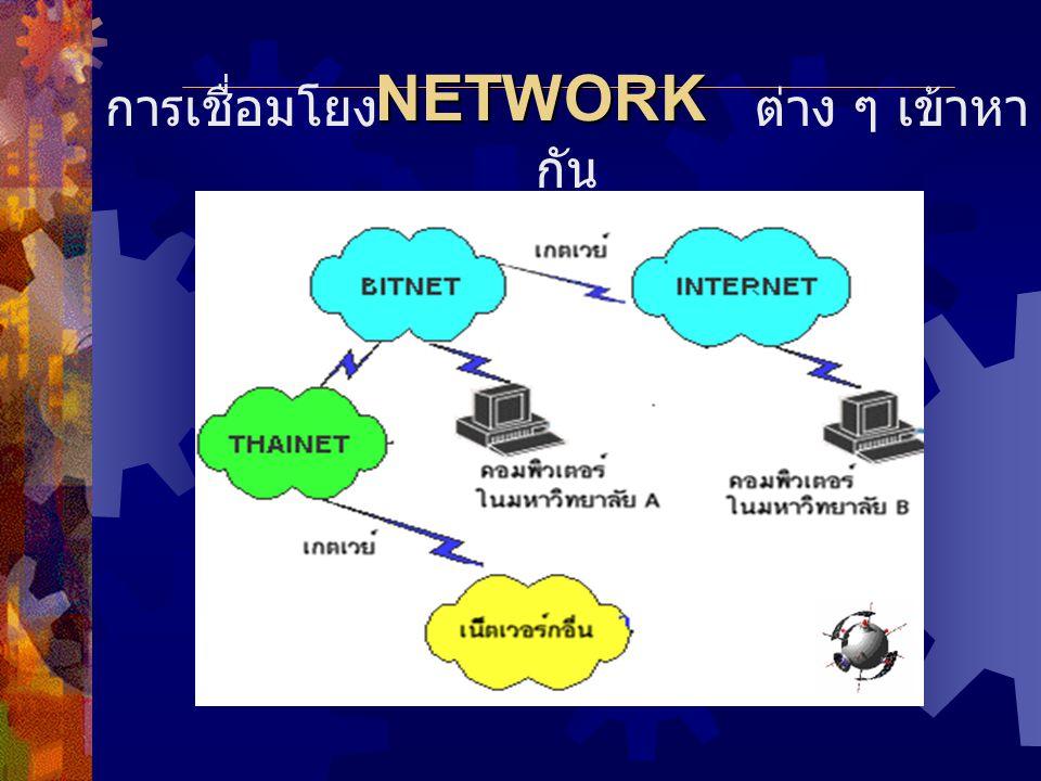 ตัวอย่างเครือข่ายคอมพิวเตอร์ ที่จัดกลุ่ม อุปกรณ์รอบข้างเชื่อมโยงเป็นระบบ