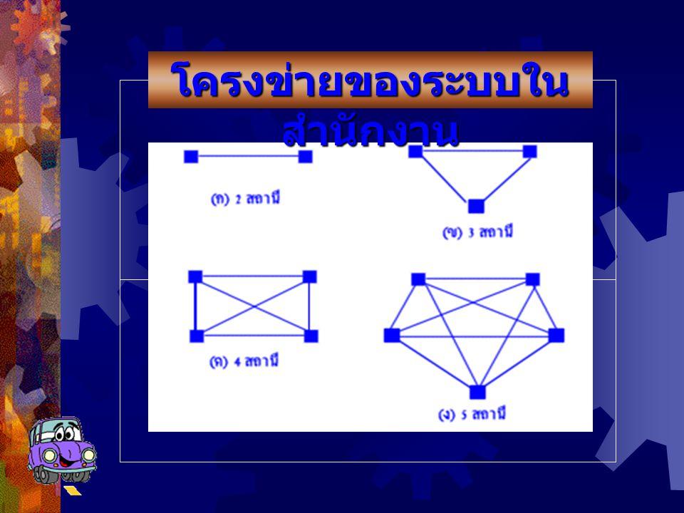 โครงข่ายของระบบใน สำนักงาน