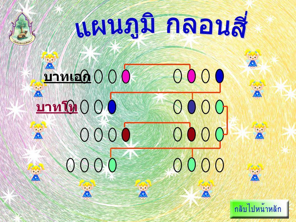 เด็กไทยวันนี้ ต้องดี ต้องเก่ง ต้องช่วยตัวเอง ต้อง เร่งก้าวไป ซื่อสัตย์อดทน ฝึกฝน วินัย เรารักเมืองไทย ร่วม ใจทำดี บาทเอก บาทโท