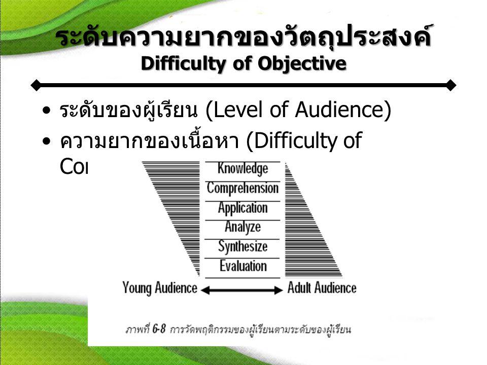 •ระดับของผู้เรียน (Level of Audience) •ความยากของเนื้อหา (Difficulty of Content)
