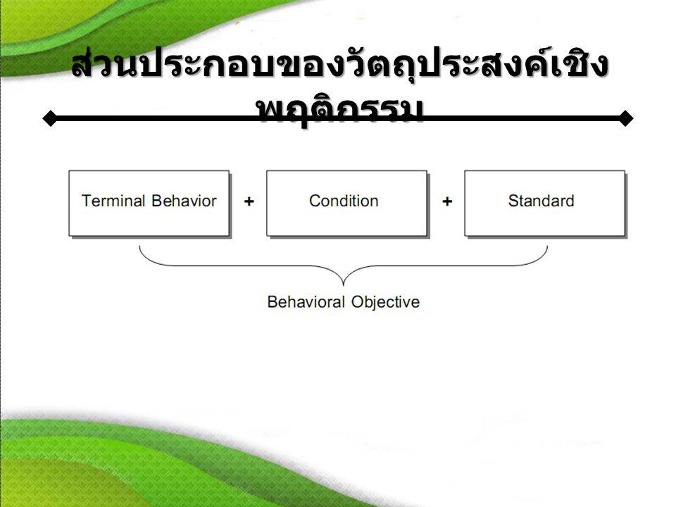 Terminal Behavior การแสดงออกของผู้เรียน เมื่อสิ้นสุด บทเรียนแล้วผู้เรียนแสดงพฤติกรรมอย่างใด อย่างหนึ่งออกมา ซึ่งพฤติกรรมที่เกิดขึ้น จะต้องวัดได้หรือสังเกตได้ เช่น •บอกส่วนประกอบพื้นฐานของระบบ คอมพิวเตอร์ได้ถูกต้อง •จำแนกหน่วยความจำที่ใช้ในระบบ คอมพิวเตอร์ได้ •พิมพ์ดีดภาษาไทยและภาษาอังกฤษได้ไม่ น้อยกว่า 70 คำต่อ นาที