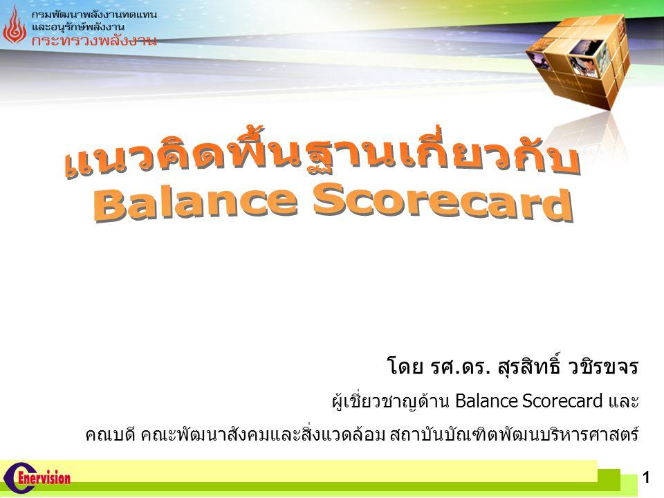 LOGO www.themegallery.com 1 โดย รศ.ดร. สุรสิทธิ์ วชิรขจร ผู้เชี่ยวชาญด้าน Balance Scorecard และ คณบดี คณะพัฒนาสังคมและสิ่งแวดล้อม สถาบันบัณฑิตพัฒนบริห