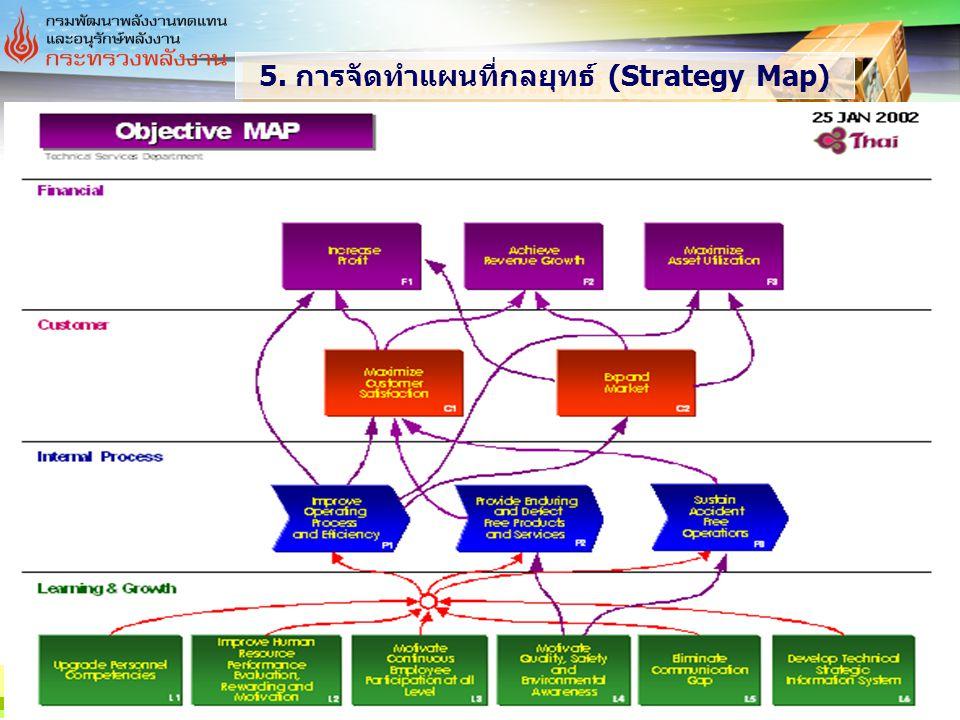 LOGO www.themegallery.com 17 5. การจัดทำแผนที่กลยุทธ์ (Strategy Map)