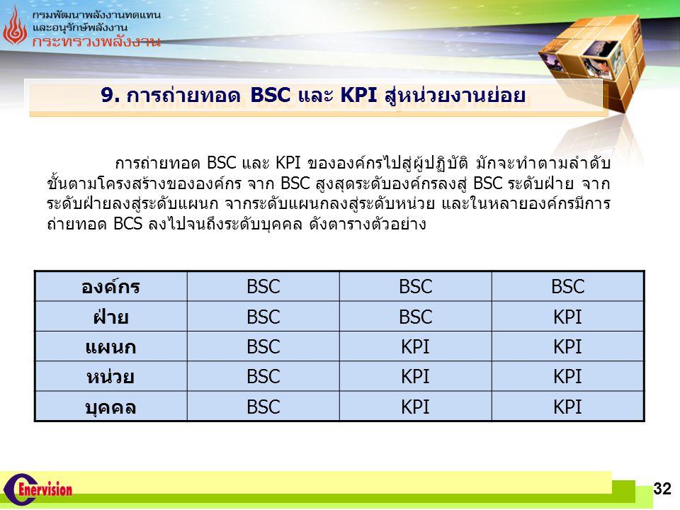 LOGO www.themegallery.com 32 9. การถ่ายทอด BSC และ KPI สู่หน่วยงานย่อย การถ่ายทอด BSC และ KPI ขององค์กรไปสู่ผู้ปฏิบัติ มักจะทำตามลำดับ ชั้นตามโครงสร้า