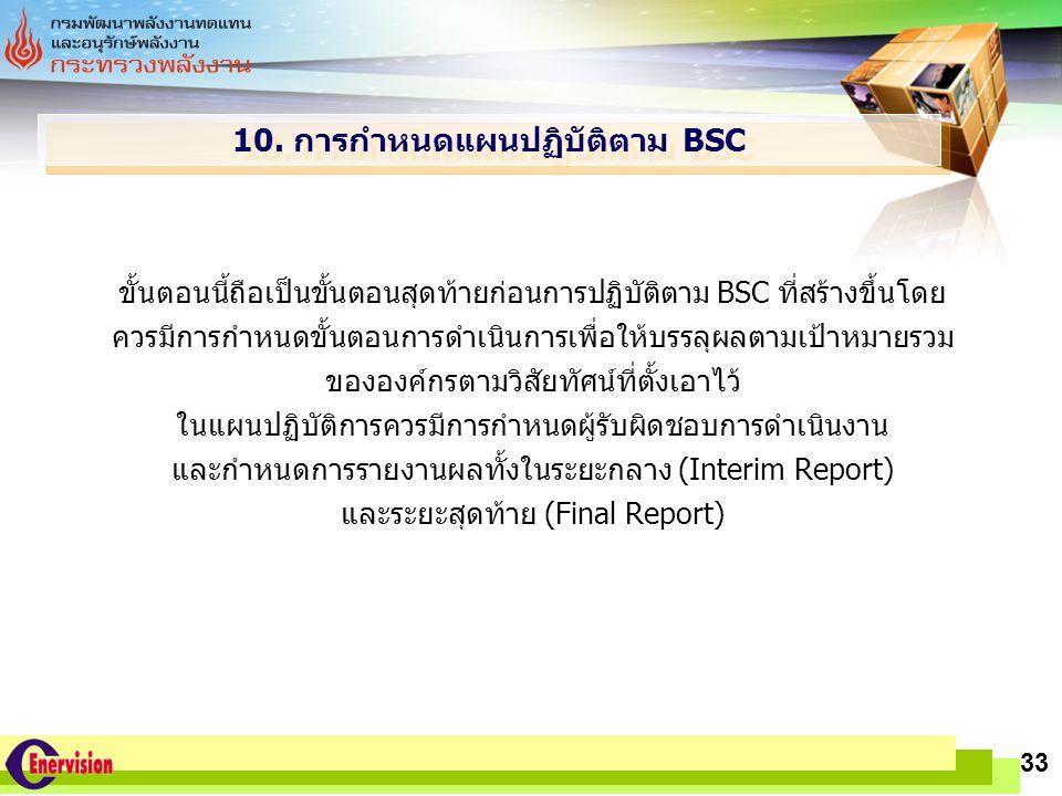 LOGO www.themegallery.com 33 10. การกำหนดแผนปฏิบัติตาม BSC ขั้นตอนนี้ถือเป็นขั้นตอนสุดท้ายก่อนการปฏิบัติตาม BSC ที่สร้างขึ้นโดย ควรมีการกำหนดขั้นตอนกา