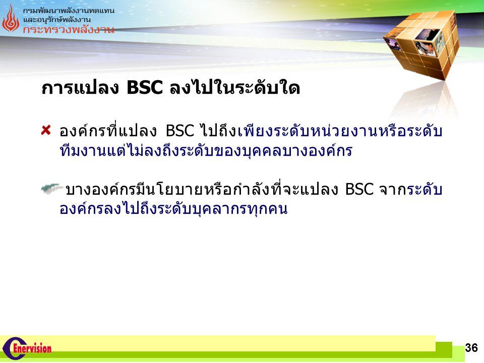 LOGO www.themegallery.com 36 การแปลง BSC ลงไปในระดับใด องค์กรที่แปลง BSC ไปถึงเพียงระดับหน่วยงานหรือระดับ ทีมงานแต่ไม่ลงถึงระดับของบุคคลบางองค์กร บางอ