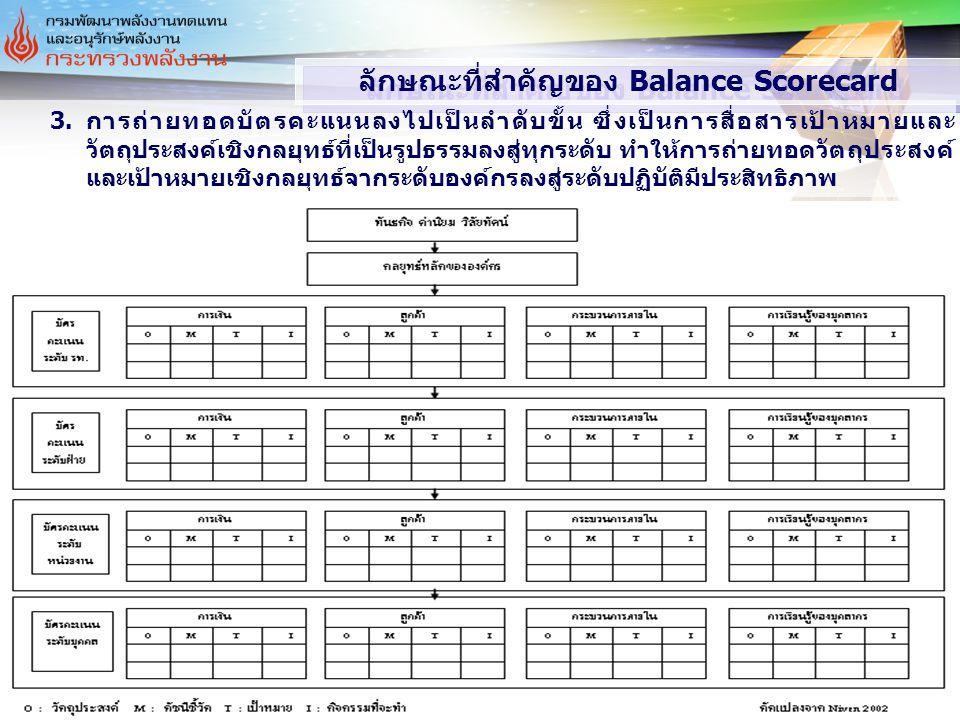 LOGO www.themegallery.com 6 ลักษณะที่สำคัญของ Balance Scorecard 3.การถ่ายทอดบัตรคะแนนลงไปเป็นลำดับขั้น ซึ่งเป็นการสื่อสารเป้าหมายและ วัตถุประสงค์เชิงก