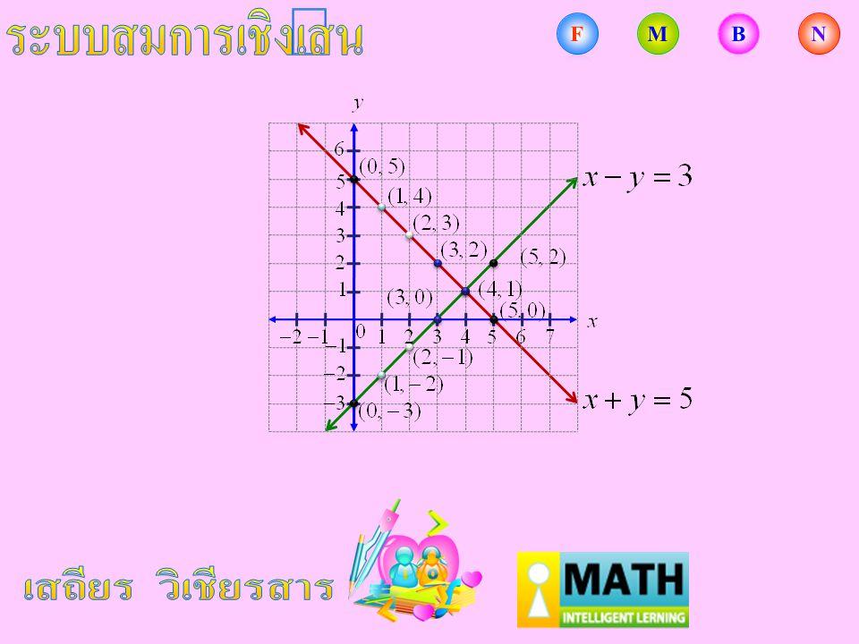 โจทย์สมการเชิงเส้นสองตัวแปร แทน ใน ดังนั้น จำนวนสองจำนวนนี้คือ 39 และ 47