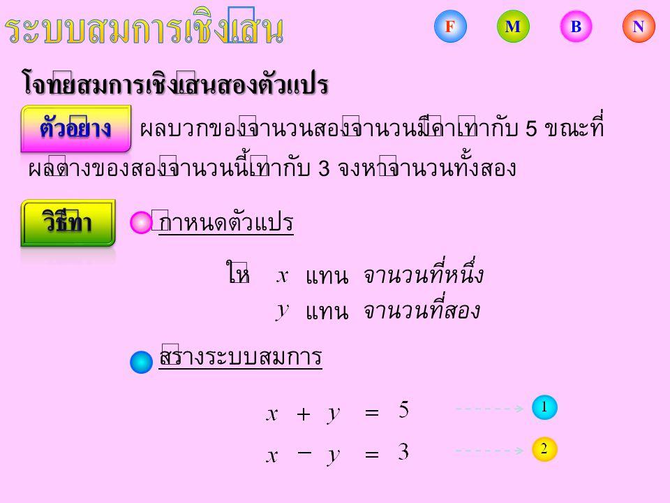 โจทย์สมการเชิงเส้นสองตัวแปร ผลบวกของจำนวนสองจำนวนมีค่าเท่ากับ 5 ขณะที่ ผลต่างของสองจำนวนนี้เท่ากับ 3 จงหาจำนวนทั้งสอง ให้ แทน จำนวนที่หนึ่ง แทน จำนวนท