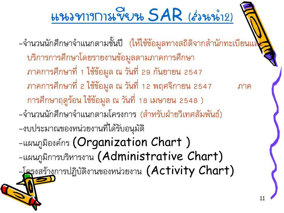 11 แนวทางการเขียน SAR ( ส่วนนำ 2) - จำนวนนักศึกษาจำแนกตามชั้นปี ( ให้ใช้ข้อมูลทางสถิติจากสำนักทะเบียนและ บริการการศึกษาโดยรายงานข้อมูลตามภาคการศึกษา ภาคการศึกษาที่ 1 ใช้ข้อมูล ณ วันที่ 29 กันยายน 2547 ภาคการศึกษาที่ 2 ใช้ข้อมูล ณ วันที่ 12 พฤศจิกายน 2547 ภาค การศึกษาฤดูร้อน ใช้ข้อมูล ณ วันที่ 18 เมษายน 2548 ) - จำนวนนักศึกษาจำแนกตามโครงการ ( สำหรับฝ่ายวิเทศสัมพันธ์ ) - งบประมาณของหน่วยงานที่ได้รับอนุมัติ - แผนภูมิองค์กร (Organization Chart ) - แผนภูมิการบริหารงาน (Administrative Chart) - โครงสร้างการปฏิบัติงานของหน่วยงาน (Activity Chart)