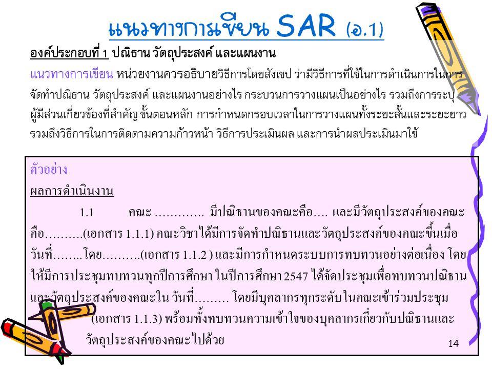 14 แนวทางการเขียน SAR ( อ.1) องค์ประกอบที่ 1 ปณิธาน วัตถุประสงค์ และแผนงาน แนวทางการเขียน หน่วยงานควรอธิบาย วิธีการโดยสังเขป ว่ามีวิธีการที่ใช้ในการดำเนินการในการ จัดทำปณิธาน วัตถุประสงค์ และแผนงานอย่างไร กระบวนการวางแผนเป็นอย่างไร รวมถึงการระบุ ผู้มีส่วนเกี่ยวข้องที่สำคัญ ขั้นตอนหลัก การกำหนดกรอบเวลาในการวางแผนทั้งระยะสั้นและระยะยาว รวมถึงวิธีการในการติดตามความก้าวหน้า วิธีการประเมินผล และการนำผลประเมินมาใช้ ตัวอย่าง ผลการดำเนินงาน 1.1คณะ ………….