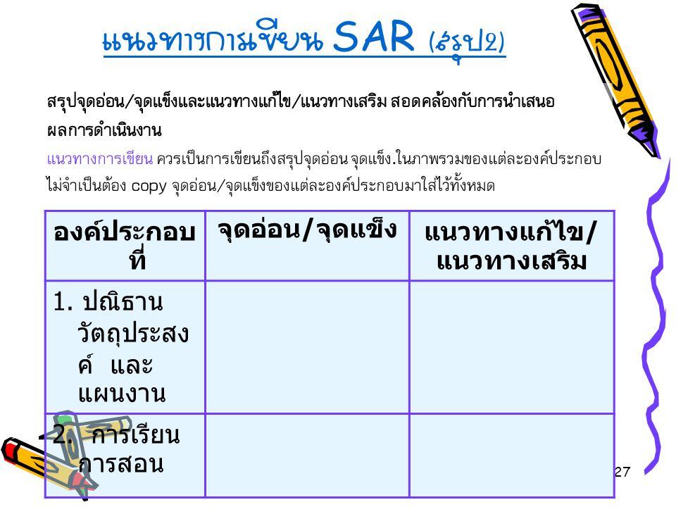 27 แนวทางการเขียน SAR ( สรุป 2) สรุปจุดอ่อน / จุดแข็งและแนวทางแก้ไข / แนวทางเสริม สอดคล้องกับการนำเสนอ ผลการดำเนินงาน แนวทางการเขียน ควรเป็นการเขียนถึงสรุปจุดอ่อน จุดแข็ง.ในภาพรวมของแต่ละองค์ประกอบ ไม่จำเป็นต้อง copy จุดอ่อน/จุดแข็งของแต่ละองค์ประกอบมาใส่ไว้ทั้งหมด องค์ประกอบ ที่ จุดอ่อน / จุดแข็งแนวทางแก้ไข / แนวทางเสริม 1.