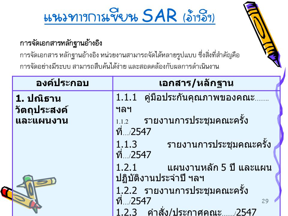 29 แนวทางการเขียน SAR ( อ้างอิง ) การจัดเอกสารหลักฐานอ้างอิง การจัดเอกสาร หลักฐานอ้างอิง หน่วยงานสามารถจัดได้หลายรูปแบบ ซึ่งสิ่งที่สำคัญคือ การจัดอย่า