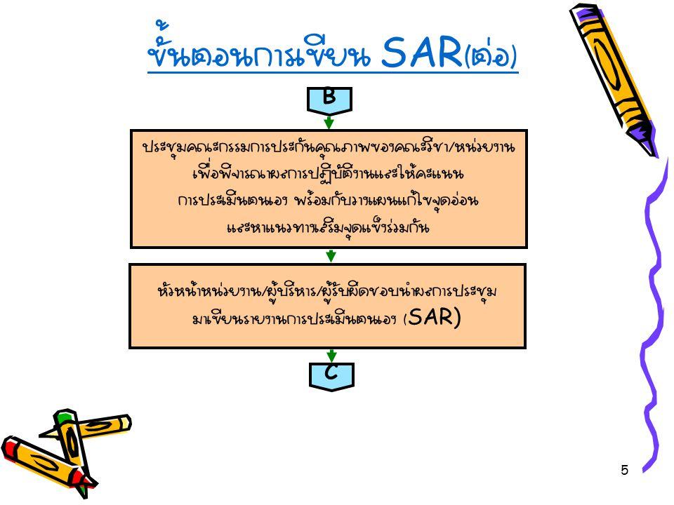 5 ขั้นตอนการเขียน SAR ( ต่อ ) B ประชุมคณะกรรมการประกันคุณภาพของคณะวิชา / หน่วยงาน เพื่อพิจารณาผลการปฏิบัติงานและให้คะแนน การประเมินตนเอง พร้อมกับวางแผนแก้ไขจุดอ่อน และหาแนวทางเสริมจุดแข็งร่วมกัน หัวหน้าหน่วยงาน / ผู้บริหาร / ผู้รับผิดชอบนำผลการประชุม มาเขียนรายงานการประเมินตนเอง (SAR) C