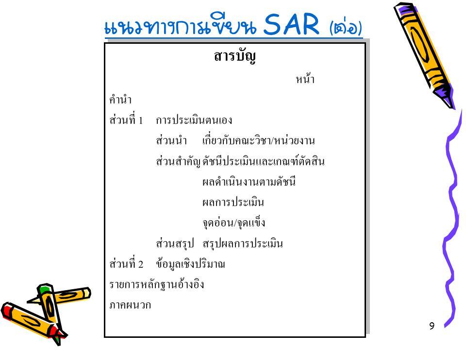 9 แนวทางการเขียน SAR ( ต่อ ) สารบัญ หน้า คำนำ ส่วนที่ 1การประเมินตนเอง ส่วนนำเกี่ยวกับคณะวิชา/หน่วยงาน ส่วนสำคัญดัชนีประเมินและเกณฑ์ตัดสิน ผลดำเนินงานตามดัชนี ผลการประเมิน จุดอ่อน/จุดแข็ง ส่วนสรุปสรุปผลการประเมิน ส่วนที่ 2ข้อมูลเชิงปริมาณ รายการหลักฐานอ้างอิง ภาคผนวก สารบัญ หน้า คำนำ ส่วนที่ 1การประเมินตนเอง ส่วนนำเกี่ยวกับคณะวิชา/หน่วยงาน ส่วนสำคัญดัชนีประเมินและเกณฑ์ตัดสิน ผลดำเนินงานตามดัชนี ผลการประเมิน จุดอ่อน/จุดแข็ง ส่วนสรุปสรุปผลการประเมิน ส่วนที่ 2ข้อมูลเชิงปริมาณ รายการหลักฐานอ้างอิง ภาคผนวก