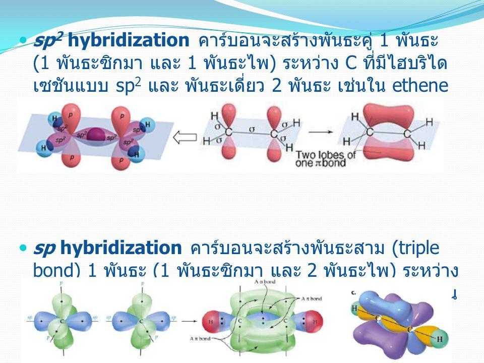 1.2.2) พันธะของ C  เวเลนซ์อิเล็กตรอนทั้ง 4 ของคาร์บอนที่อยู่ในไฮบริไดซ์ ออร์บิทัลสามารถเกิดพันธะโคเวเลนต์ (covalent bonds) ได้ 4 พันธะ ซึ่งอาจจะเป็นพันธะเดี่ยว (single bond) พันธะคู่ (double bond) หรือพันธะสาม (triple bond) ก็ ได้  sp 3 hybridization คาร์บอนจะสร้างพันธะเดี่ยวทั้งหมด เช่นใน methane และ ethane