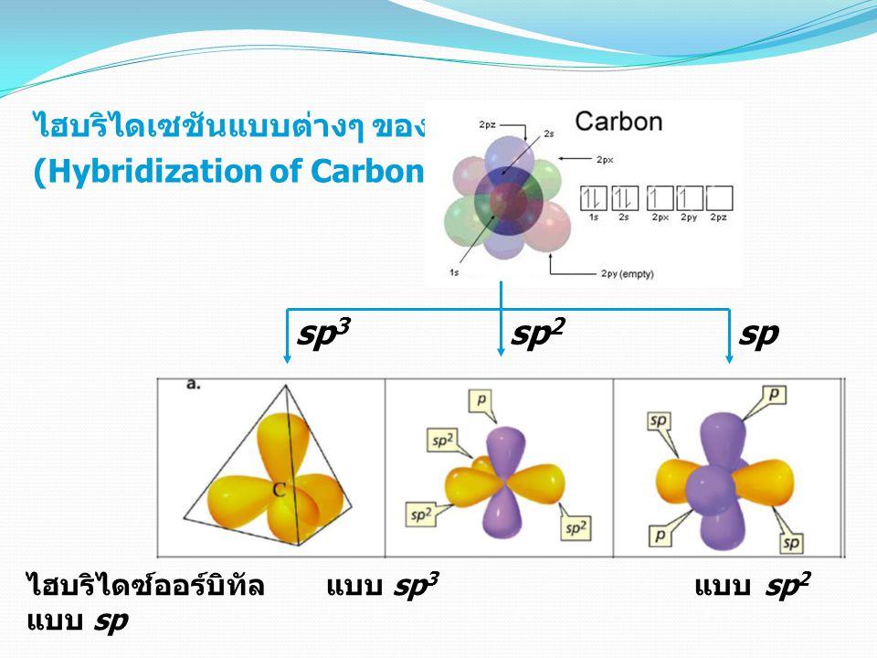 1.2.1) ไฮบริไดเซชันของคาร์บอน (Hybridization of carbon)  C มี 4 เวเลนซ์อิเล็กตรอน ซึ่งสามารถเกิดพันธะกับอะตอม อื่นๆ ได้  อยู่ใน s ออร์บิทอล = 1 ( รูปร่างเป็นทรงกลม )  อยู่ใน p ออร์บิทอล = 3 ( รูปร่างเป็นดัมบ์เบลล์ ) 1.
