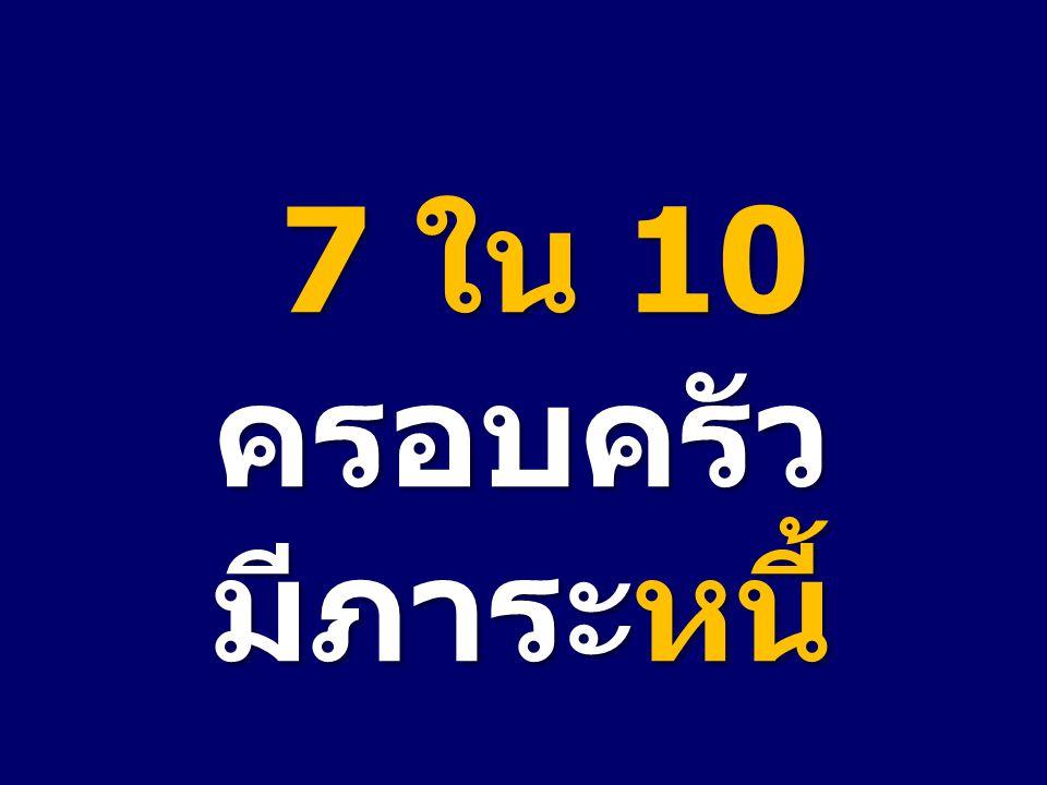 7 ใน 10 ครอบครัว มีภาระหนี้ 7 ใน 10 ครอบครัว มีภาระหนี้
