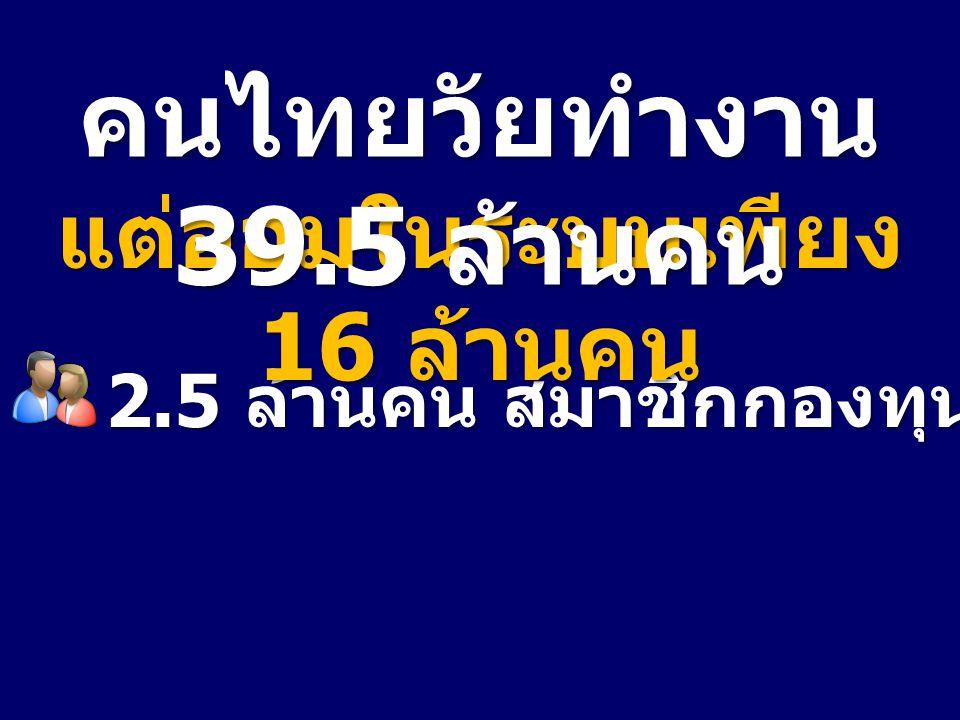 2.5 ล้านคน สมาชิกกองทุนสำรองเลี้ยงชีพ แต่ออมในระบบเพียง 16 ล้านคน คนไทยวัยทำงาน 39.5 ล้านคน