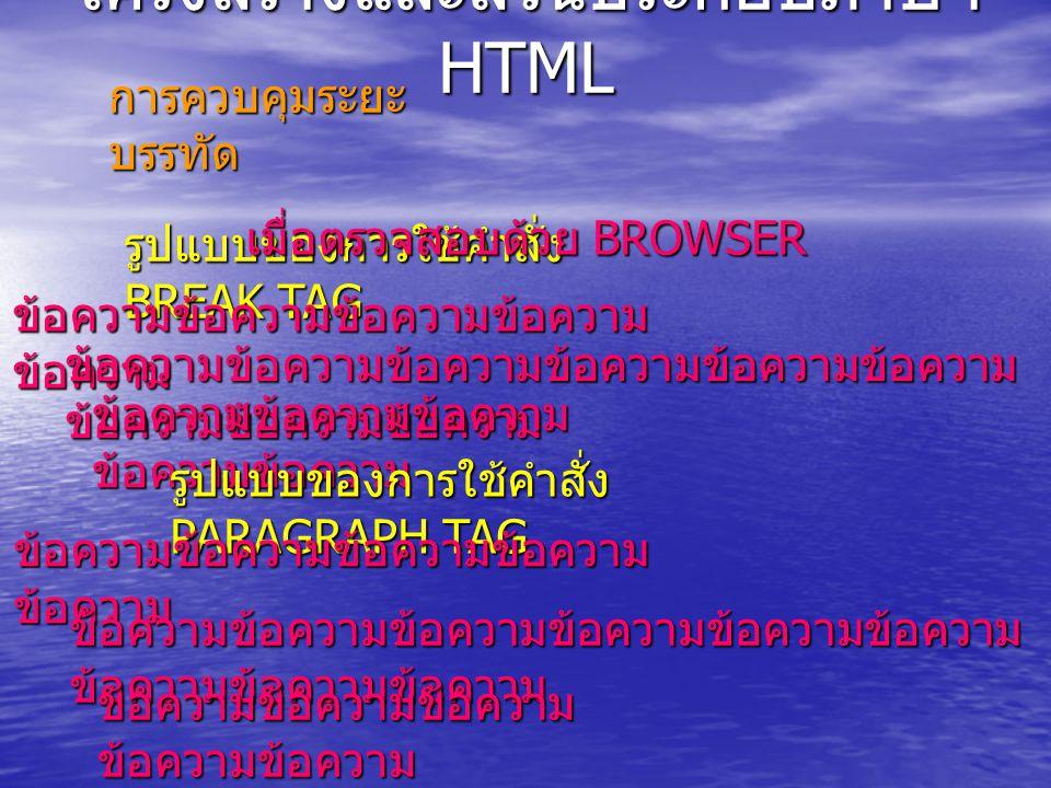 โครงสร้างและส่วนประกอบภาษา HTML การควบคุมระยะ บรรทัด รูปแบบของการใช้คำสั่ง BREAK TAG ข้อความข้อความข้อความข้อความ ข้อความ ข้อความข้อความข้อความข้อความ