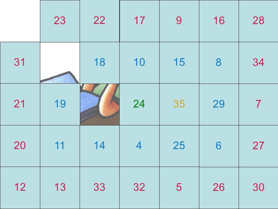 23 31 21 20 12 17 9 16 28 19 11 13 18 14 33 10 24 4 32 15 35 25 5 8 29 6 26 34 7 27 30 22