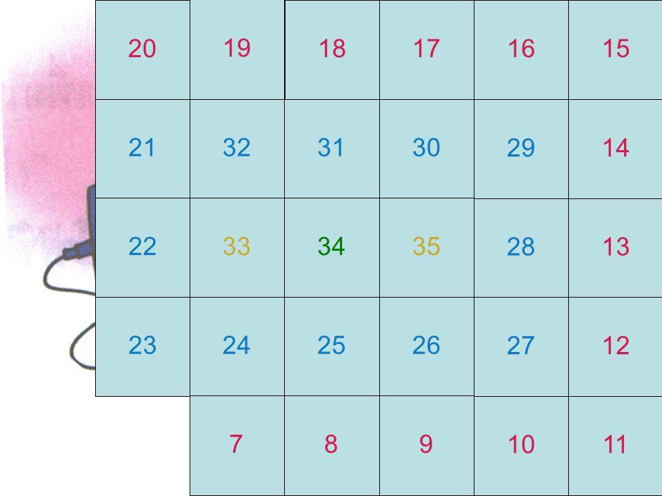 23 31 21 20 12 17 9 16 28 2 19 11 13 18 3 14 33 10 24 4 32 15 35 25 5 8 29 6 26 34 7 27 30 22