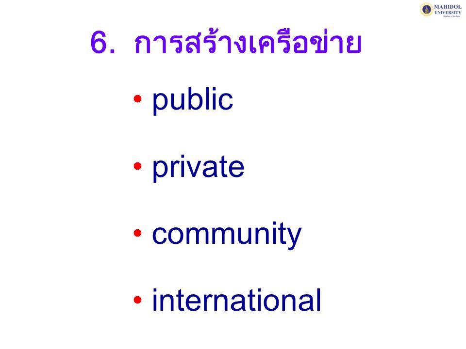 6. การสร้างเครือข่าย 10 แนวทางในการพัฒนามหาวิทยาลัยมหิดล