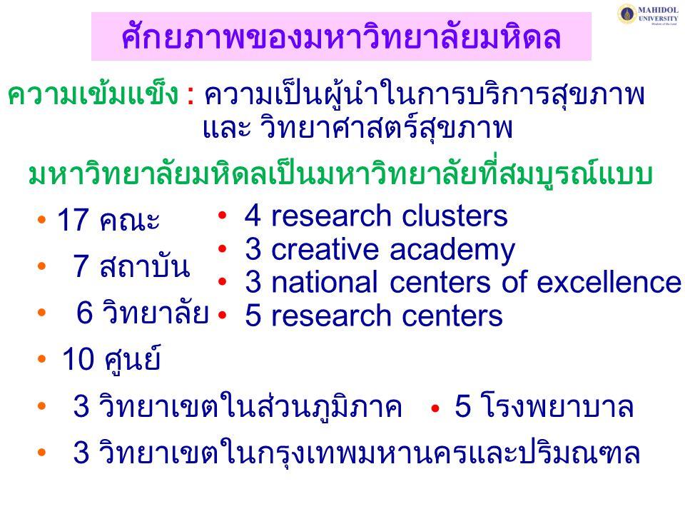 ผู้นำการเปลี่ยนแปลง • Local • Regional Asean Asia • Global มหาวิทยาลัยมหิดล