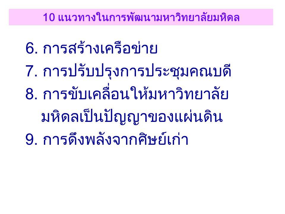 • สร้างมุมมองใหม่ของบทบาทของ มหาวิทยาลัยที่มีต่อสังคมไทย 8. การขับเคลื่อนให้มหาวิทยาลัยมหิดลเป็น ปัญญาของแผ่นดิน • การแสดงความเห็นต่อปัญหาที่เกิดขึ้น