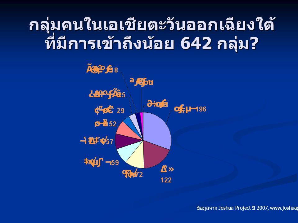 กลุ่มคนในเอเชียตะวันออกเฉียงใต้ ที่มีการเข้าถึงน้อย 642 กลุ่ม ? ข้อมูลจาก Joshua Project ปี 2007, www.joshuaproject.net