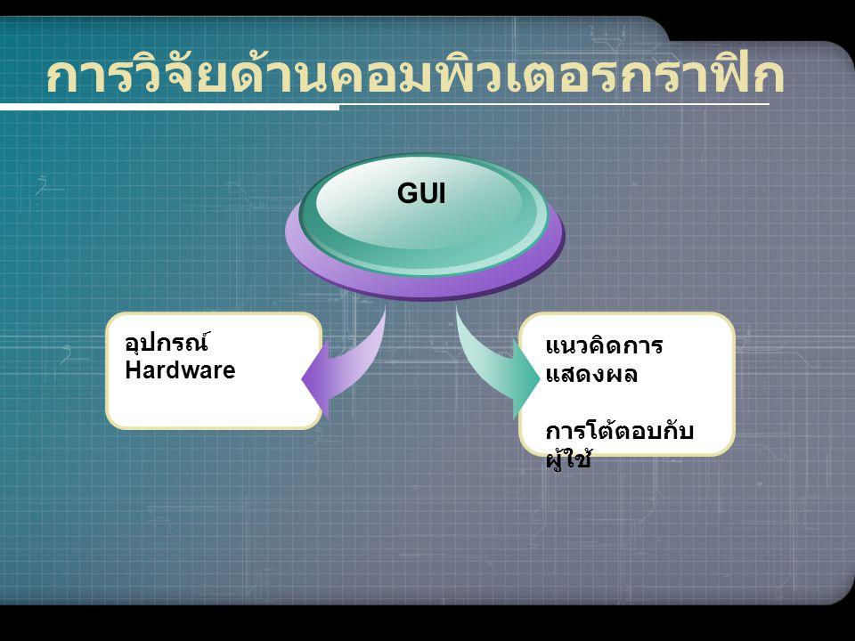 www.themegallery.com การวิจัยด้านคอมพิวเตอรกราฟิก อุปกรณ์ Hardware GUI แนวคิดการ แสดงผล การโต้ตอบกับ ผู้ใช้