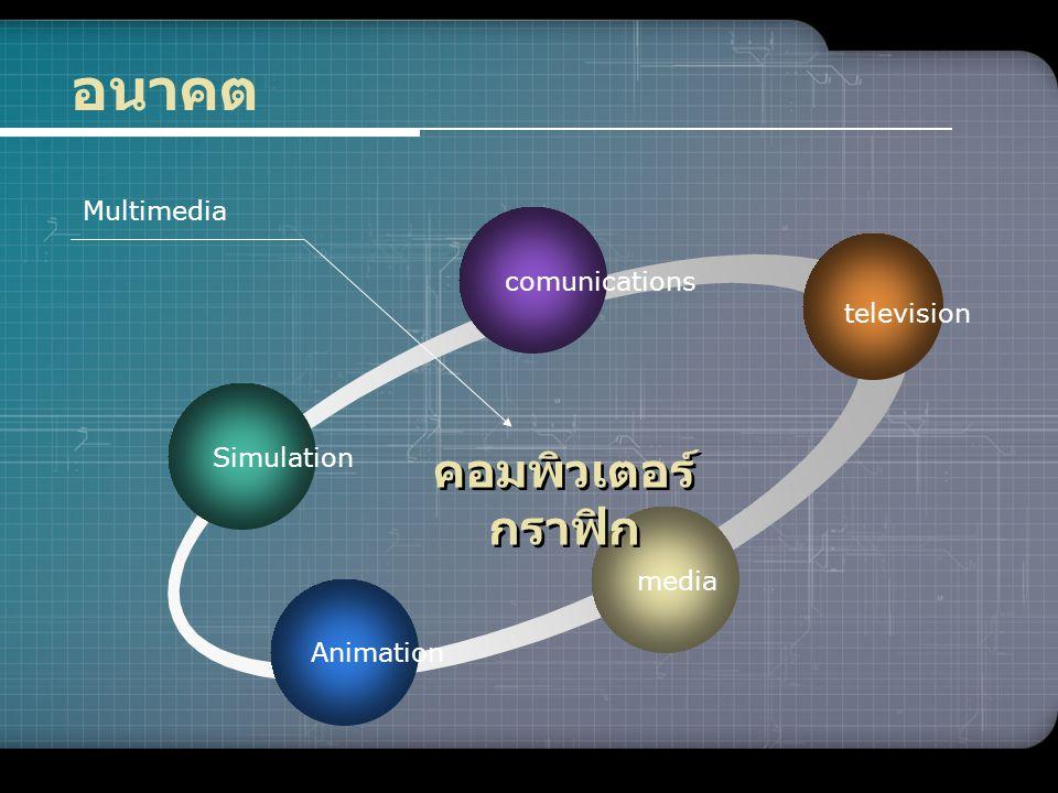 www.themegallery.com อนาคต Simulation comunications television media Animation คอมพิวเตอร์ กราฟิก Multimedia