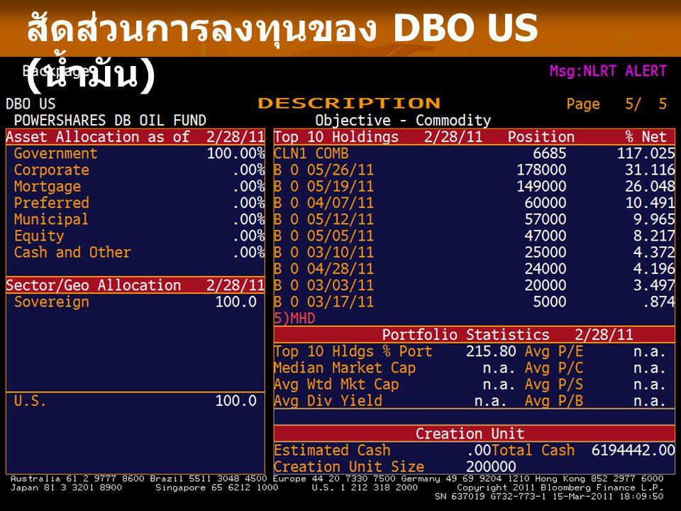 สัดส่วนการลงทุนของ DBO US ( น้ำมัน )
