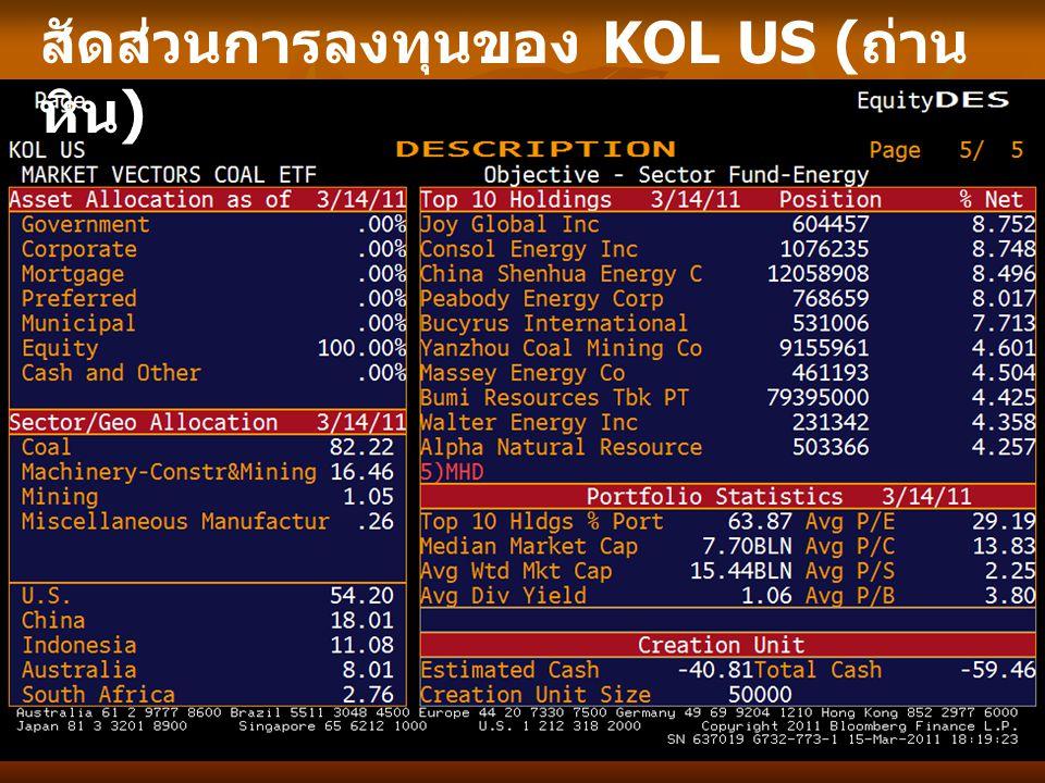 สัดส่วนการลงทุนของ KOL US ( ถ่าน หิน )