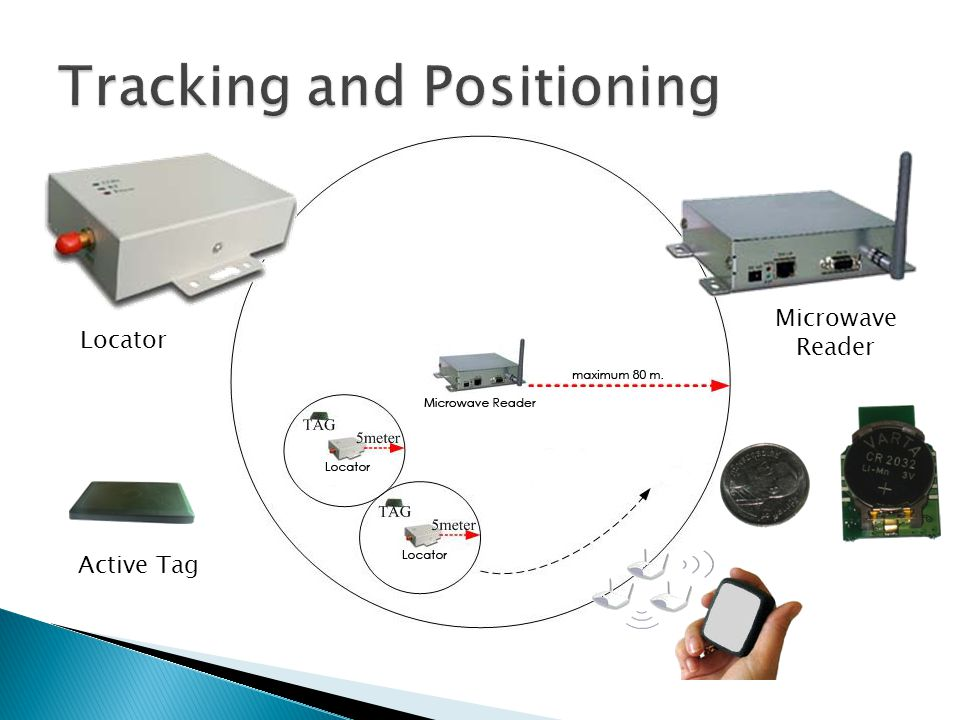 Locator Microwave Reader Active Tag