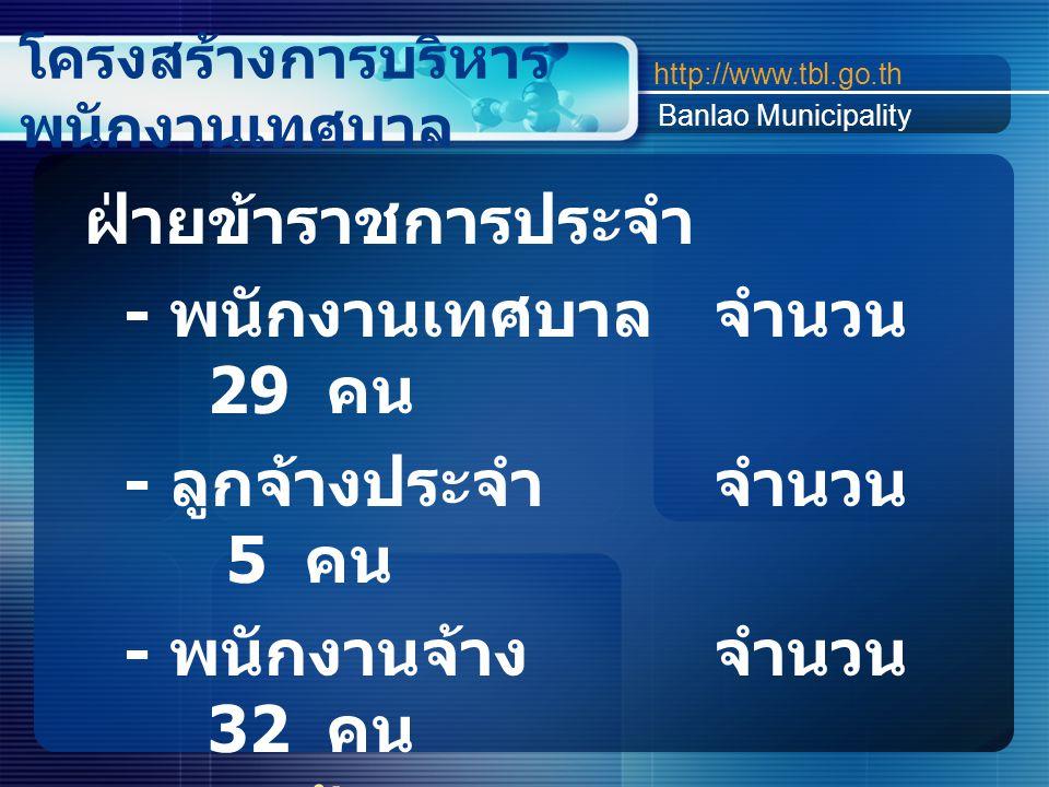 http://www.tbl.go.th Banlao Municipality ฝ่ายข้าราชการประจำ - พนักงานเทศบาลจำนวน 29 คน - ลูกจ้างประจำจำนวน 5 คน - พนักงานจ้างจำนวน 32 คน รวมทั้งหมด 67 คน โครงสร้างการบริหาร พนักงานเทศบาล