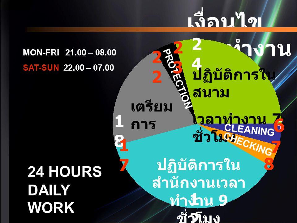 เงื่อนไข การทำงาน 2424 6 1212 1818 8 1717 2 ปฏิบัติการใน สนาม เวลาทำงาน 7 ชั่วโมง ปฏิบัติการใน สำนักงานเวลา ทำงาน 9 ชั่วโมง เตรียม การ DAILY WORK PROT
