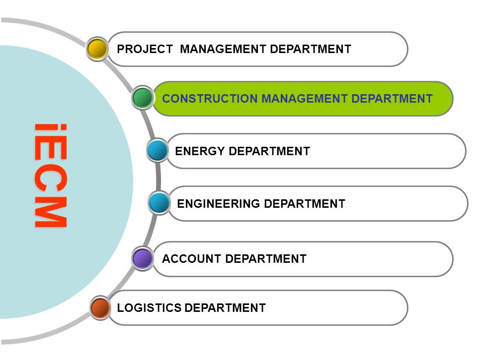 LOGISTICS DEPARTMENT ACCOUNT DEPARTMENT ENERGY DEPARTMENT CONSTRUCTION MANAGEMENT DEPARTMENT PROJECT MANAGEMENT DEPARTMENT iECM ENGINEERING DEPARTMENT