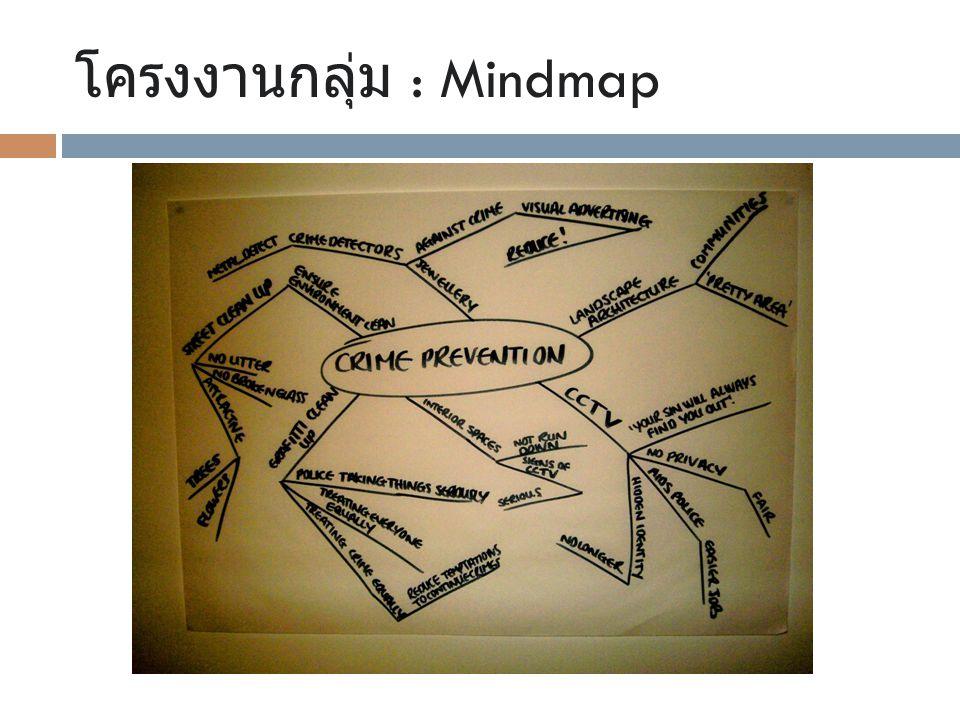 โครงงานกลุ่ม : Mindmap